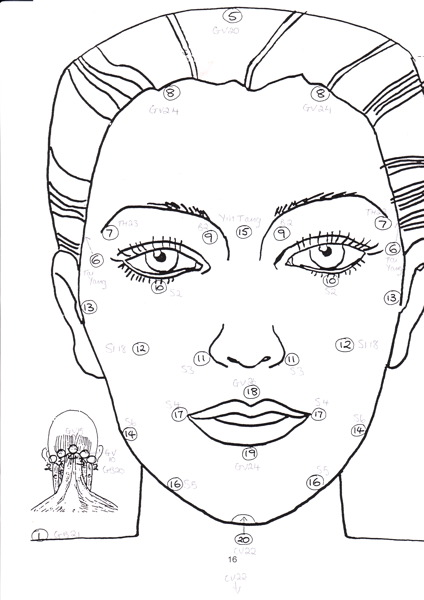 your own facial on site massage routine | Workplace ...